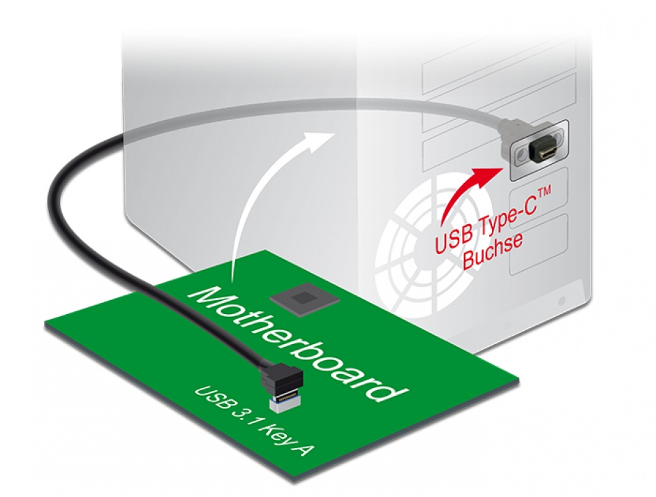 Imagine Cablu panel-mount USB 3.1 Gen 2 key A 20 pini T-M 45cm, Delock 85326