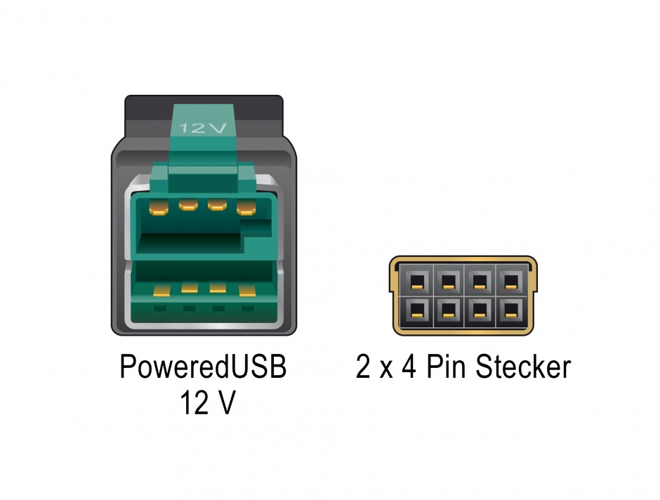 Imagine Cablu PoweredUSB 12 V la 2 x 4 pini T-T 5m pentru POS/terminale, Delock 85486