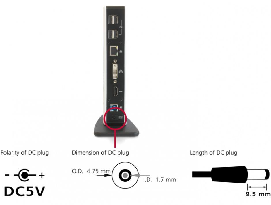 Imagine Replicator porturi USB 3.0, Delock 87568