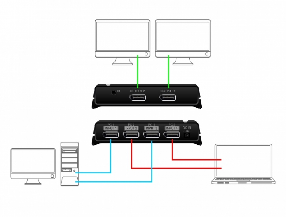 Imagine Switch 2 x 2 DisplayPort la 1 x 2 DisplayPort 8K@30Hz, Delock 87750