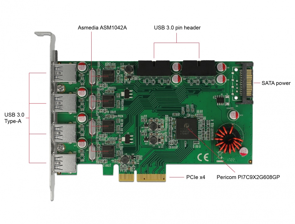 Imagine PCI Express cu 4 x USB 3.0-A + 2 x pin header USB 3.0, Delock 90306