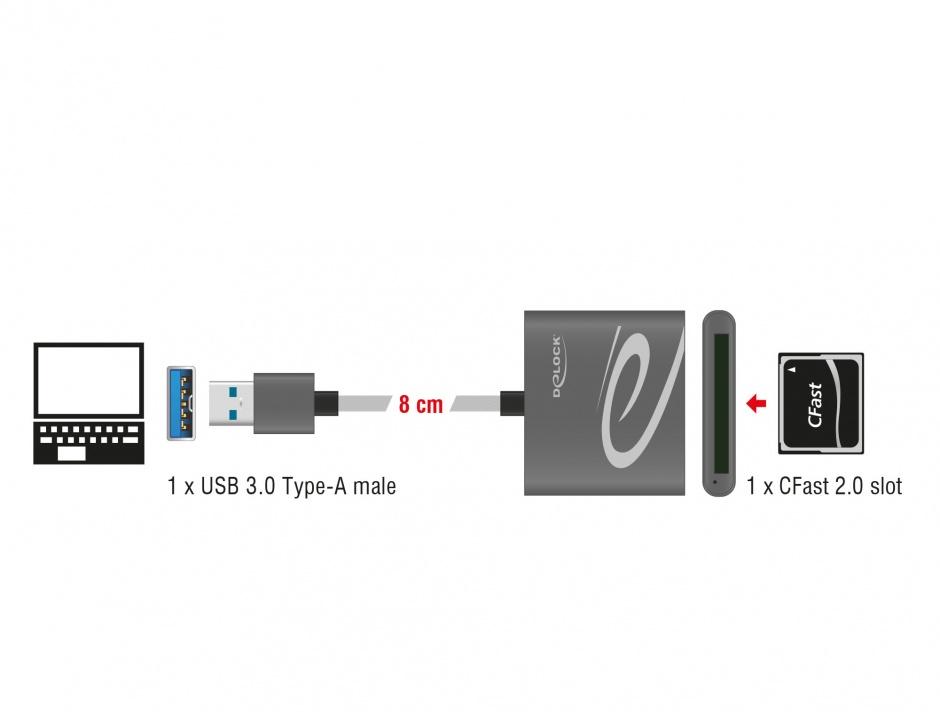 Imagine Cititor de carduri USB 3.0 pentru carduri de memorie CFast 2.0, Delock 91525