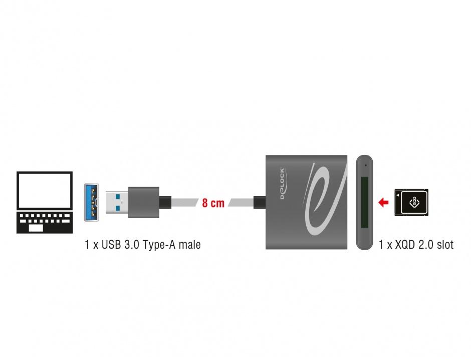 Imagine Cititor de carduri USB 3.0 pentru carduri memorie XQD 2.0, Delock 91583