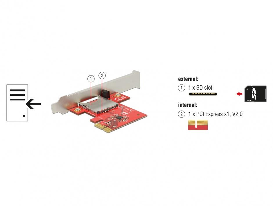 Imagine PCI Express la 1 slot extern SDXC, Delock 91743