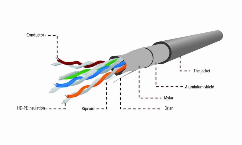 Imagine Rola cablu de retea cat 5e Cu fir solid FTP 305m, Gembird FPC-5004E-SO