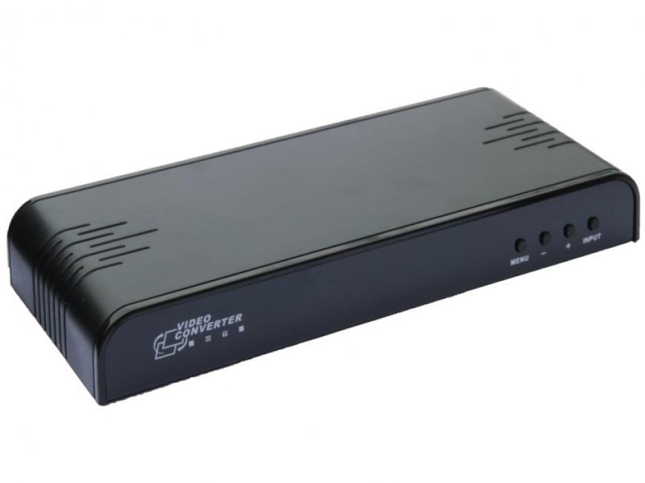 Imagine Convertor YPbPr+CVBS (RCA) + VGA la HDMI cu alimentare priza, KHCON-38