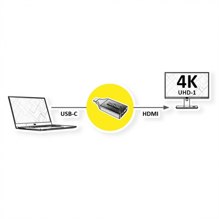 Imagine Adaptor GOLD USB-C la HDMI 4K@60Hz T-M, Roline 12.03.3231