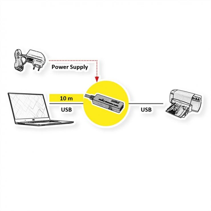 Imagine Cablu prelungitor activ USB 3.2 Gen1 T-M 10m, Roline 12.04.1070