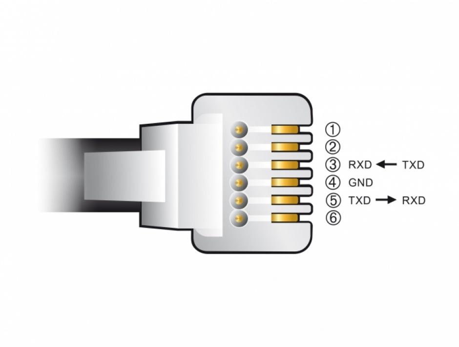 Imagine Cablu USB-A la Serial RS-232 RJ12 cu protectie ESD Leadshine 2m, Delock 66737