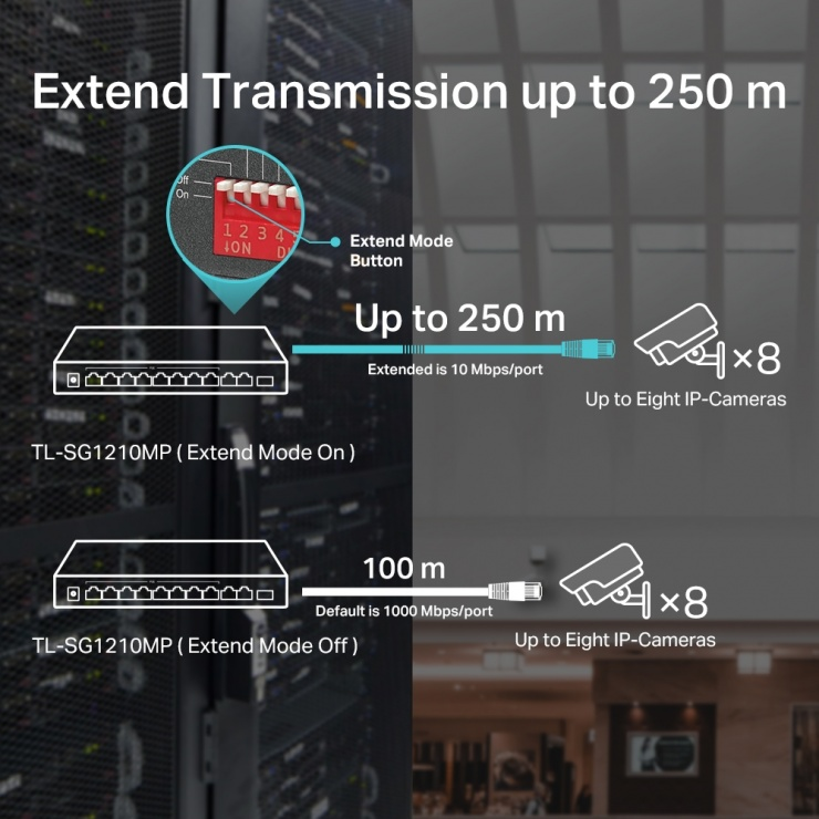 Imagine Switch cu 10 porturi Gigabit si 8 porturi PoE+, TP-LINK TL-SG1210MP