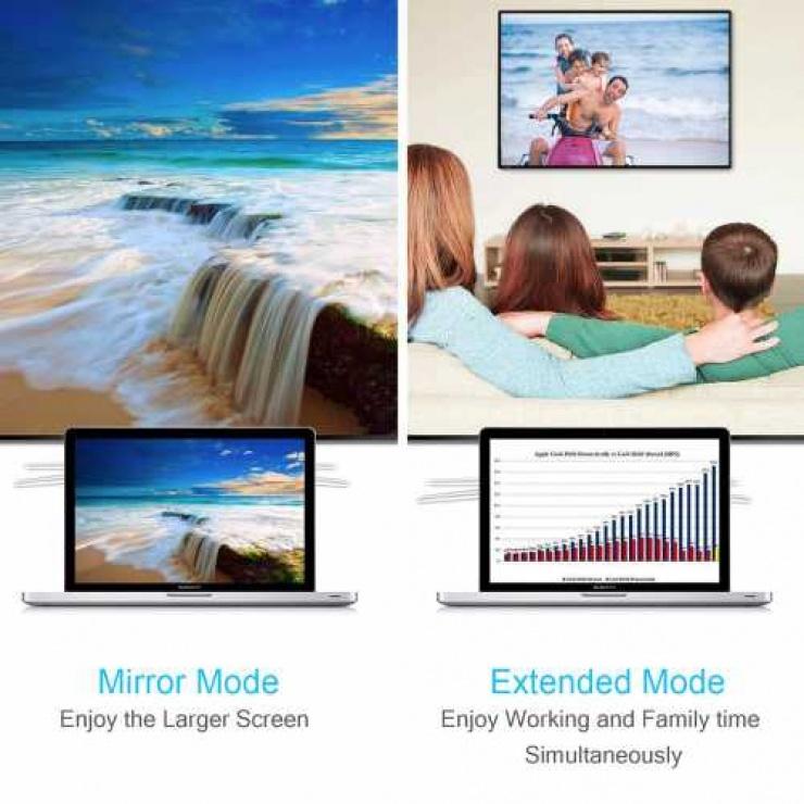 Imagine Cablu audio video USB type C la HDMI 4K@60Hz PD 60W T-T 1.8m, CABLE-USBC/HDMI-CHM180/1.8-CHO