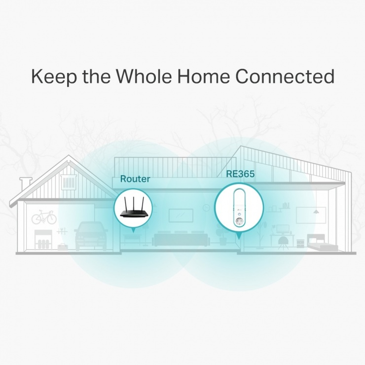 Imagine Range extender AC1200 Wi-Fi, TP-LINK RE365