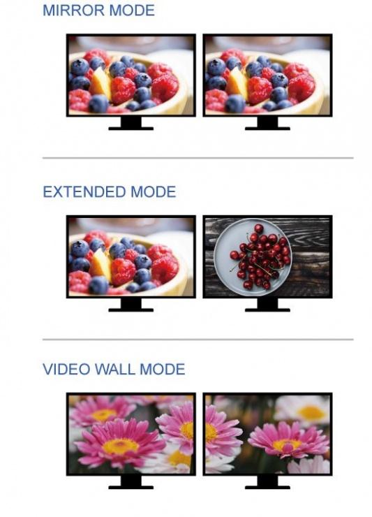 Imagine Adaptor USB-C la HDMI 1.4 + VGA + Displayport 1.2 + PD 3.0 MST, KU31DOCK14