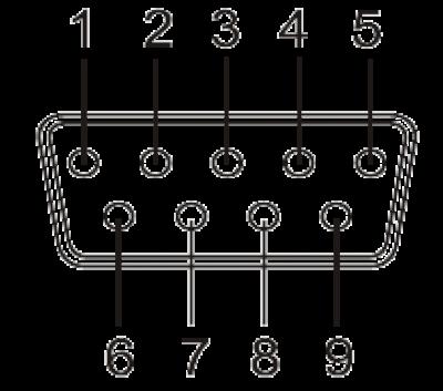 Imagine Adaptor serial DB9 la RJ45, Roline 12.03.7525-3