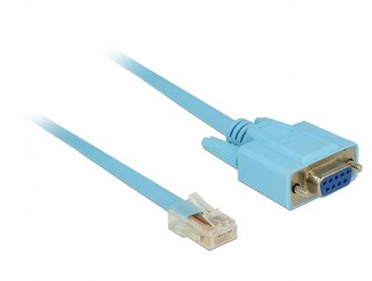 Cablu serial RS-232 DB9 la Serial RS-232 RJ45 (pentru router Cisco) 1m, Delock 63341