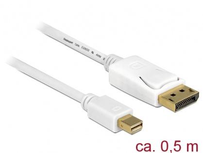 Cablu Mini Displayport la Displayport T-T Alb 4K 0.5m, Delock 83985