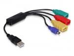 HUB cu 4 porturi USB 2.0, Delock 61724